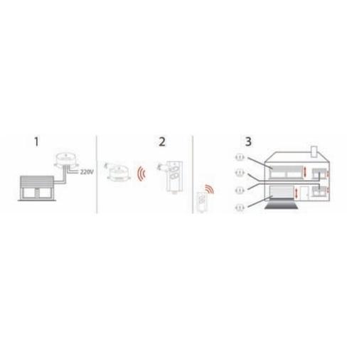 Image of Aan/Uit Module 500W - DI-O