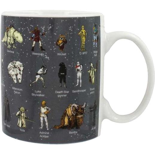 Productafbeelding voor 'Star Wars: Star Wars Glossary Mug'